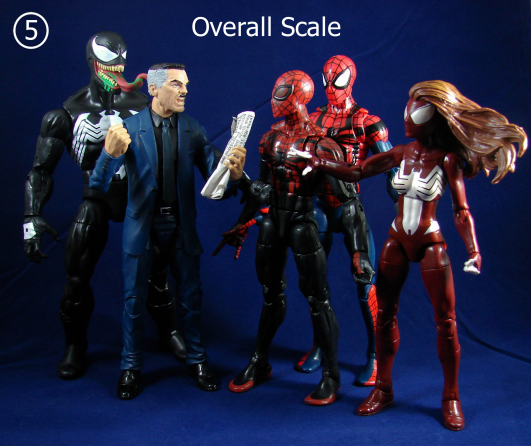 Spidey Comparison Overall Scale